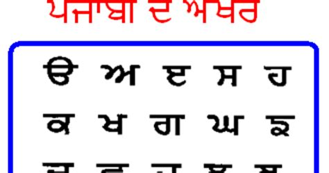 Essay on guru nanak dev ji in punjabi - Expert and Cheap